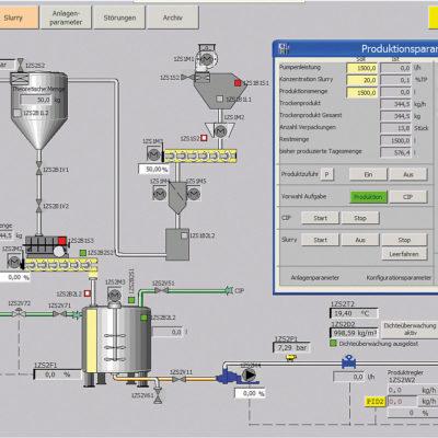 Anlagenbau Automatisierungstechnik Steuerungssysteme Prozessleitsysteme Endeco
